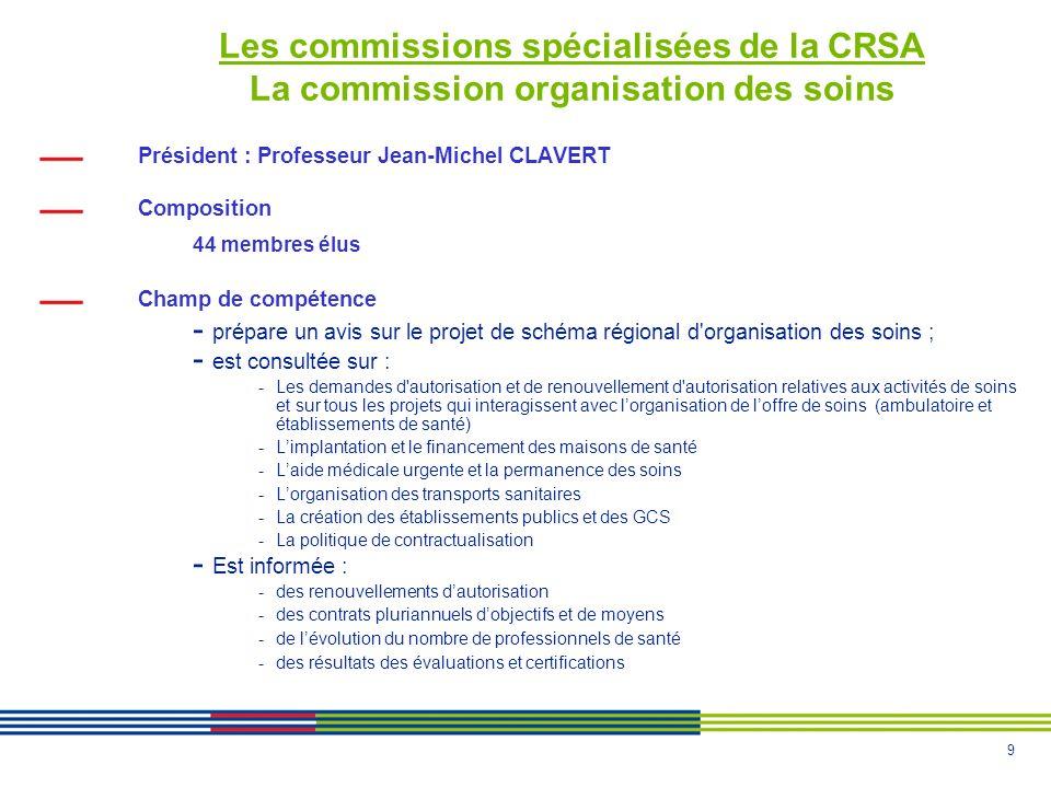 9 Les commissions spécialisées de la CRSA La commission organisation des soins Président : Professeur Jean-Michel CLAVERT Composition 44 membres élus