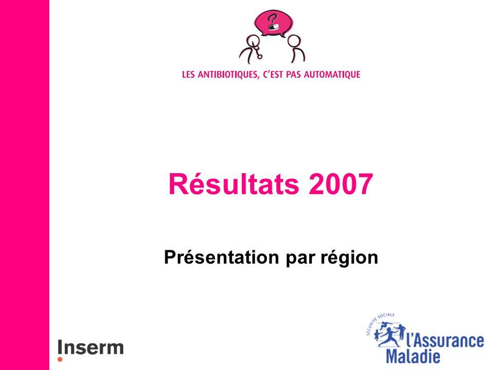 Résultats 2007 Présentation par région