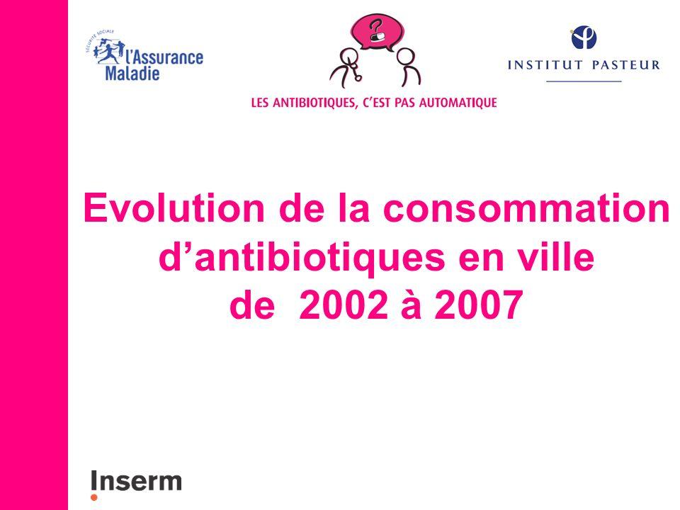 Evolution de la consommation dantibiotiques en ville de 2002 à 2007