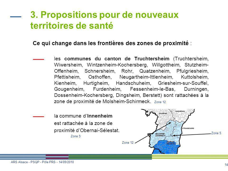 14 ARS Alsace - PSQP - Pôle PRS - 14/09/2010 3. Propositions pour de nouveaux territoires de santé Ce qui change dans les frontières des zones de prox