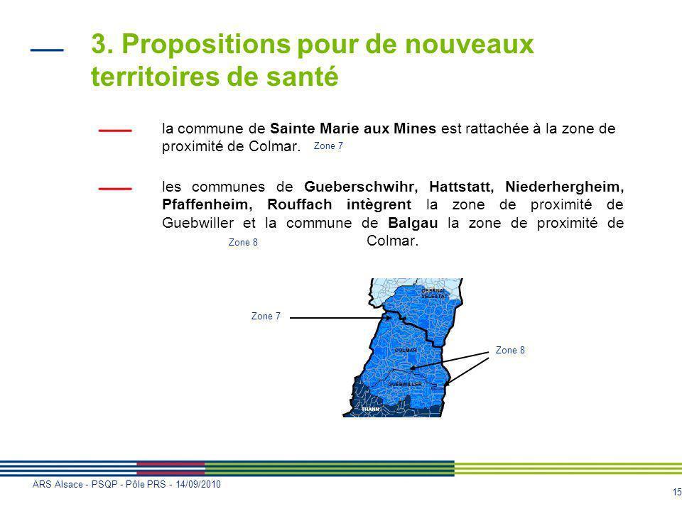 15 ARS Alsace - PSQP - Pôle PRS - 14/09/2010 3. Propositions pour de nouveaux territoires de santé la commune de Sainte Marie aux Mines est rattachée
