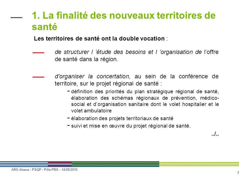 3 ARS Alsace - PSQP - Pôle PRS - 14/09/2010 1. La finalité des nouveaux territoires de santé Les territoires de santé ont la double vocation : de stru