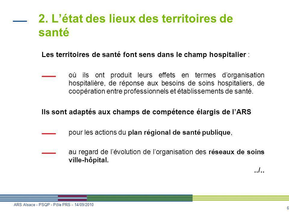 6 ARS Alsace - PSQP - Pôle PRS - 14/09/2010 2. Létat des lieux des territoires de santé Les territoires de santé font sens dans le champ hospitalier :