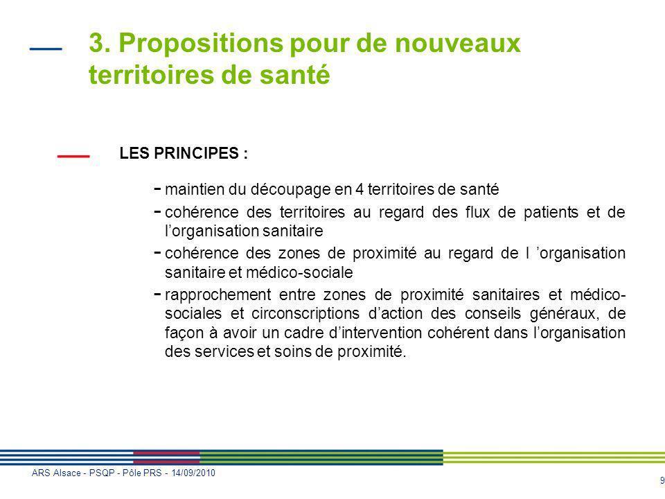 9 ARS Alsace - PSQP - Pôle PRS - 14/09/2010 3. Propositions pour de nouveaux territoires de santé LES PRINCIPES : - maintien du découpage en 4 territo