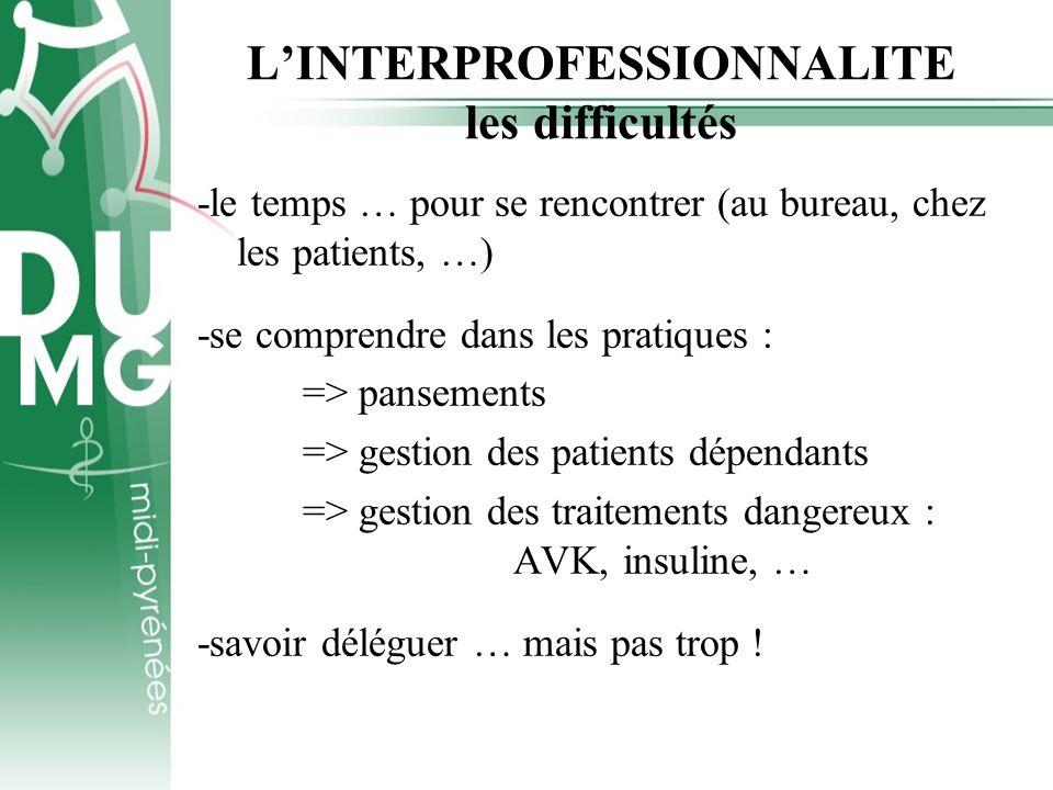LINTERPROFESSIONNALITE les difficultés -le temps … pour se rencontrer (au bureau, chez les patients, …) -se comprendre dans les pratiques : => panseme
