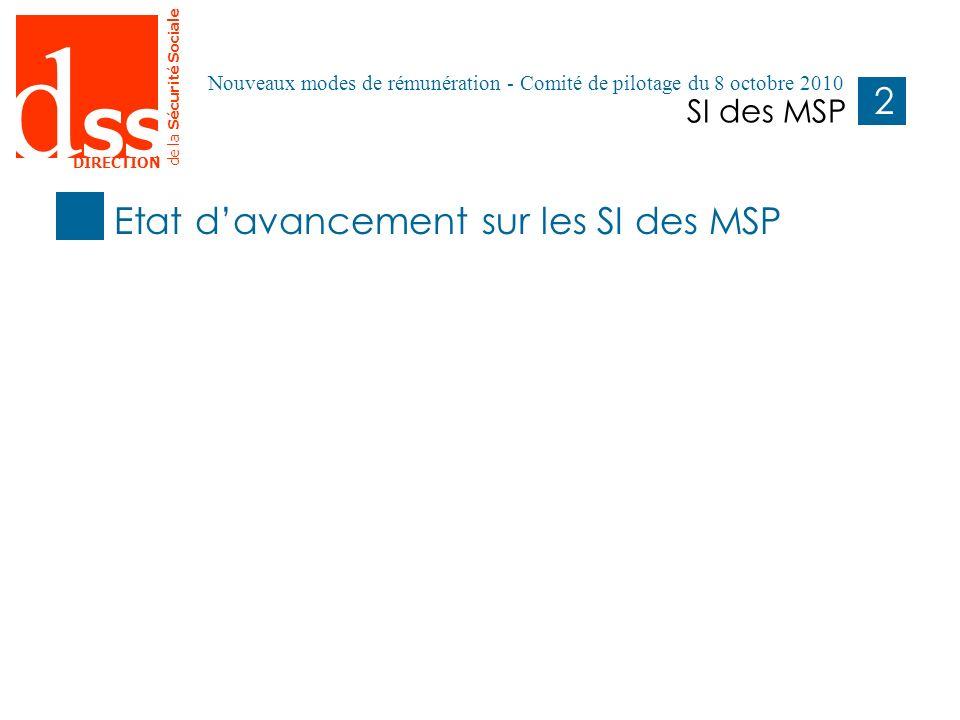 d SS DIRECTION de la Sécurité Sociale 2020 SI des MSP Pages 1- Remplacer le titre de la présentation et le titre de la rubrique.