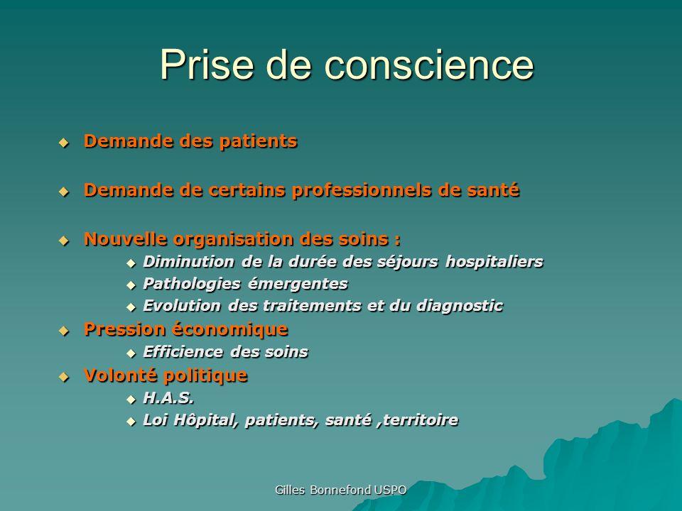 Gilles Bonnefond USPO Prise de conscience Prise de conscience Demande des patients Demande des patients Demande de certains professionnels de santé De