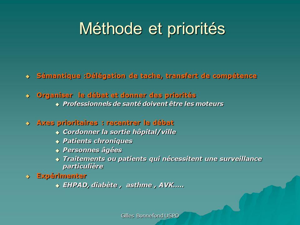 Gilles Bonnefond USPO Méthode et priorités Méthode et priorités Sémantique :Délégation de tache, transfert de compétence Sémantique :Délégation de tac