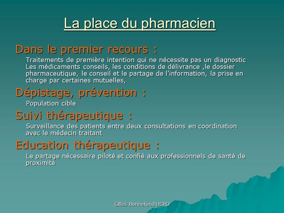 Gilles Bonnefond USPO La place du pharmacien Dans le premier recours : Traitements de première intention qui ne nécessite pas un diagnostic Les médica