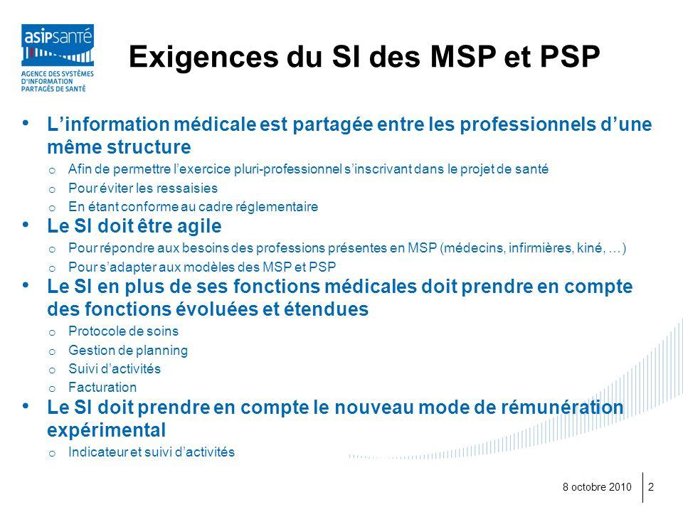 Exigences du SI des MSP et PSP Linformation médicale est partagée entre les professionnels dune même structure o Afin de permettre lexercice pluri-professionnel sinscrivant dans le projet de santé o Pour éviter les ressaisies o En étant conforme au cadre réglementaire Le SI doit être agile o Pour répondre aux besoins des professions présentes en MSP (médecins, infirmières, kiné, …) o Pour sadapter aux modèles des MSP et PSP Le SI en plus de ses fonctions médicales doit prendre en compte des fonctions évoluées et étendues o Protocole de soins o Gestion de planning o Suivi dactivités o Facturation Le SI doit prendre en compte le nouveau mode de rémunération expérimental o Indicateur et suivi dactivités 8 octobre 20102