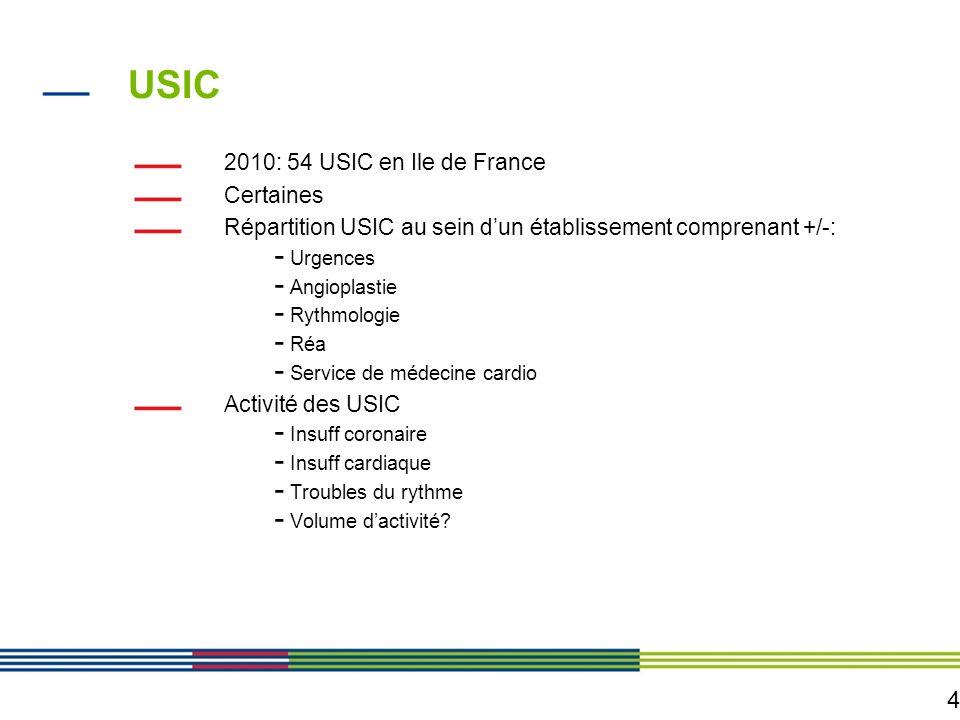 4 USIC 2010: 54 USIC en Ile de France Certaines Répartition USIC au sein dun établissement comprenant +/-: - Urgences - Angioplastie - Rythmologie - R