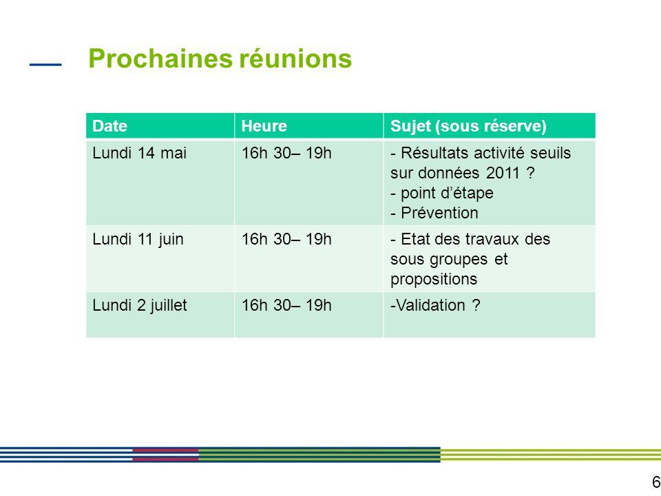 6 Prochaines réunions DateHeureSujet (sous réserve) Lundi 14 mai16h 30– 19h- Résultats activité seuils sur données 2011 ? - point détape - Prévention