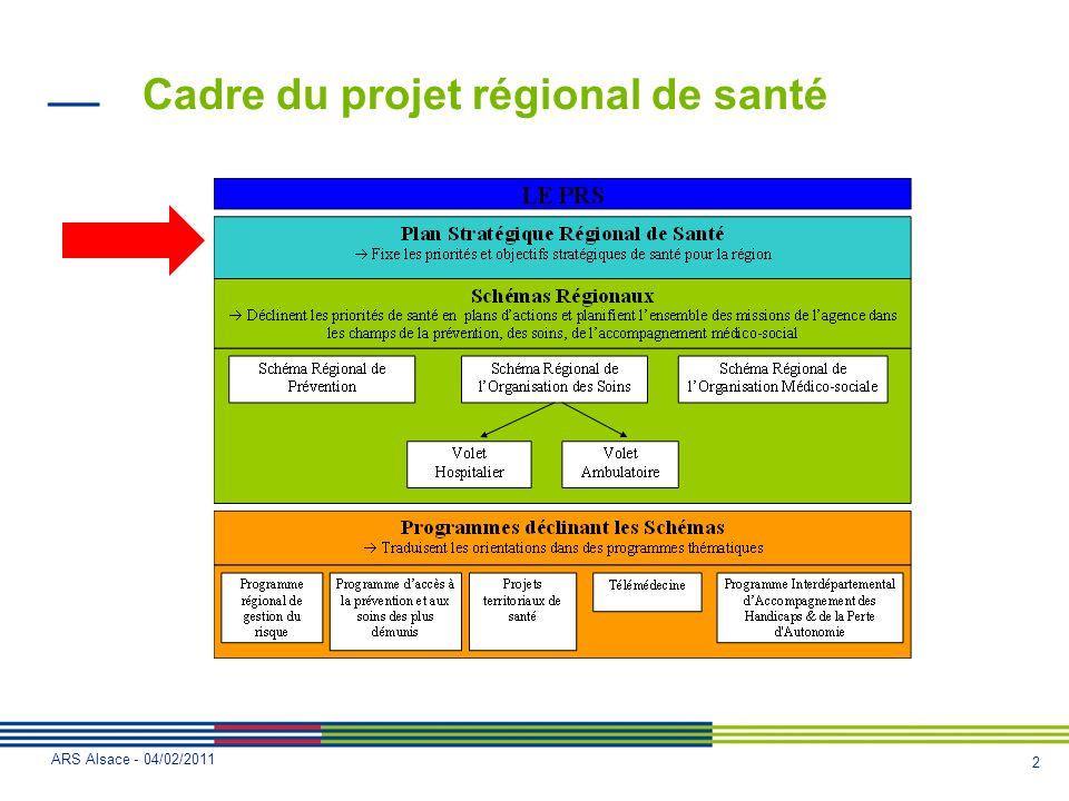 2 ARS Alsace - 04/02/2011 Cadre du projet régional de santé