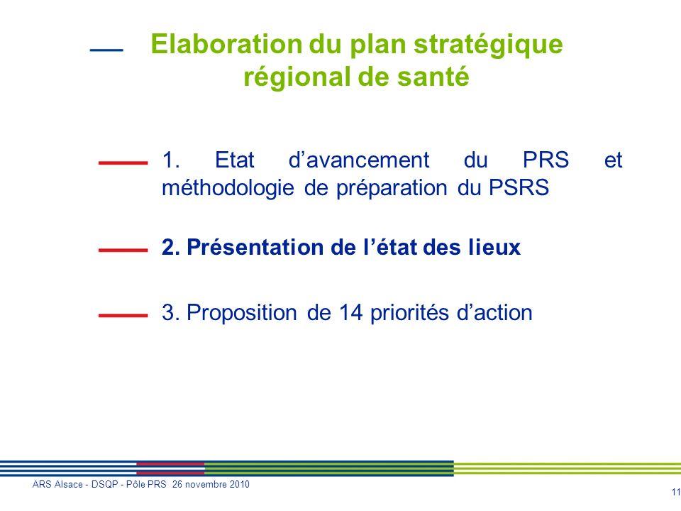 11 ARS Alsace - DSQP - Pôle PRS 26 novembre 2010 Elaboration du plan stratégique régional de santé 1. Etat davancement du PRS et méthodologie de prépa