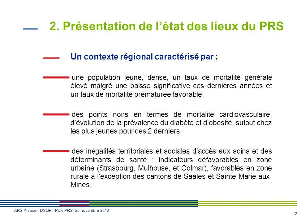 12 ARS Alsace - DSQP - Pôle PRS 26 novembre 2010 2. Présentation de létat des lieux du PRS Un contexte régional caractérisé par : une population jeune