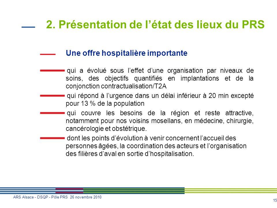 15 ARS Alsace - DSQP - Pôle PRS 26 novembre 2010 2. Présentation de létat des lieux du PRS Une offre hospitalière importante qui a évolué sous leffet