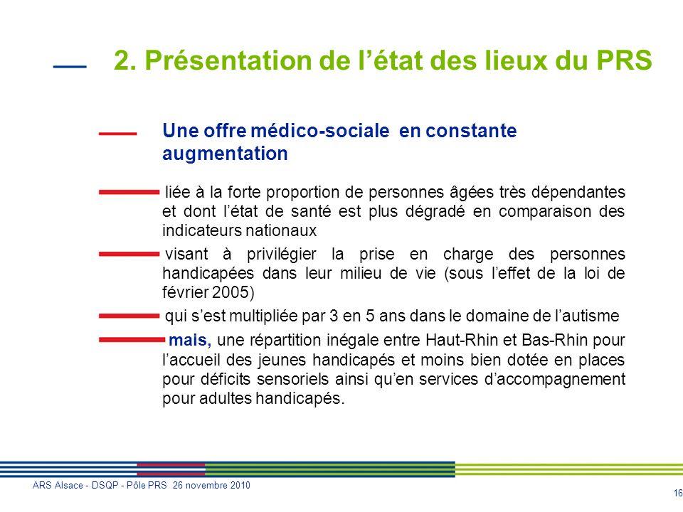 16 ARS Alsace - DSQP - Pôle PRS 26 novembre 2010 2. Présentation de létat des lieux du PRS Une offre médico-sociale en constante augmentation liée à l