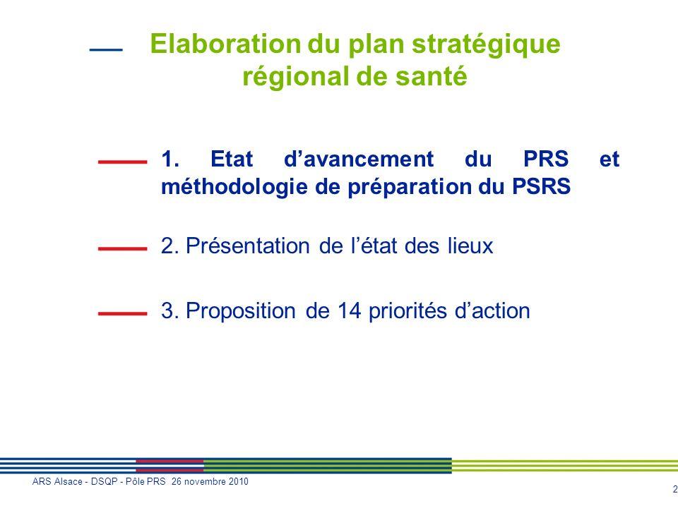 2 ARS Alsace - DSQP - Pôle PRS 26 novembre 2010 Elaboration du plan stratégique régional de santé 1. Etat davancement du PRS et méthodologie de prépar