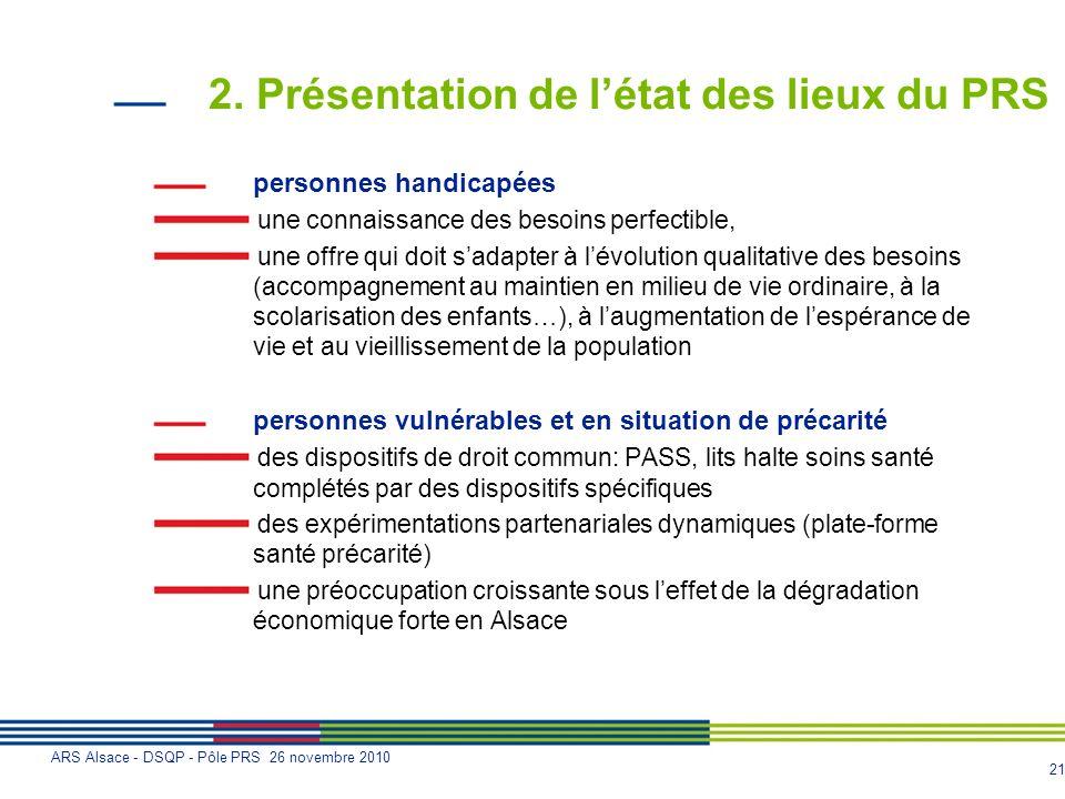 21 ARS Alsace - DSQP - Pôle PRS 26 novembre 2010 2. Présentation de létat des lieux du PRS personnes handicapées une connaissance des besoins perfecti