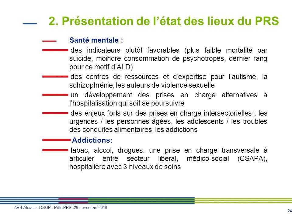 24 ARS Alsace - DSQP - Pôle PRS 26 novembre 2010 2. Présentation de létat des lieux du PRS Santé mentale : des indicateurs plutôt favorables (plus fai