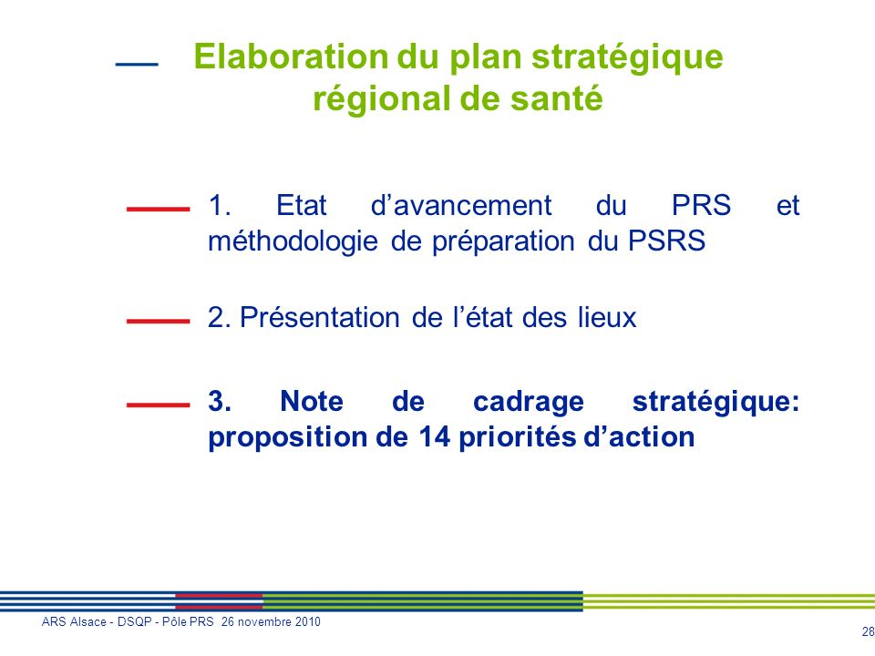 28 ARS Alsace - DSQP - Pôle PRS 26 novembre 2010 Elaboration du plan stratégique régional de santé 1. Etat davancement du PRS et méthodologie de prépa