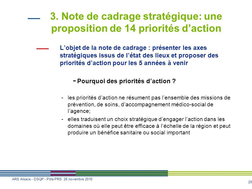 29 ARS Alsace - DSQP - Pôle PRS 26 novembre 2010 3. Note de cadrage stratégique: une proposition de 14 priorités daction Lobjet de la note de cadrage