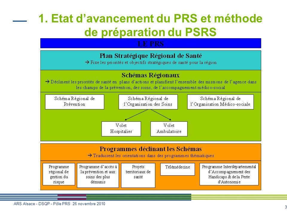 3 ARS Alsace - DSQP - Pôle PRS 26 novembre 2010 1. Etat davancement du PRS et méthode de préparation du PSRS