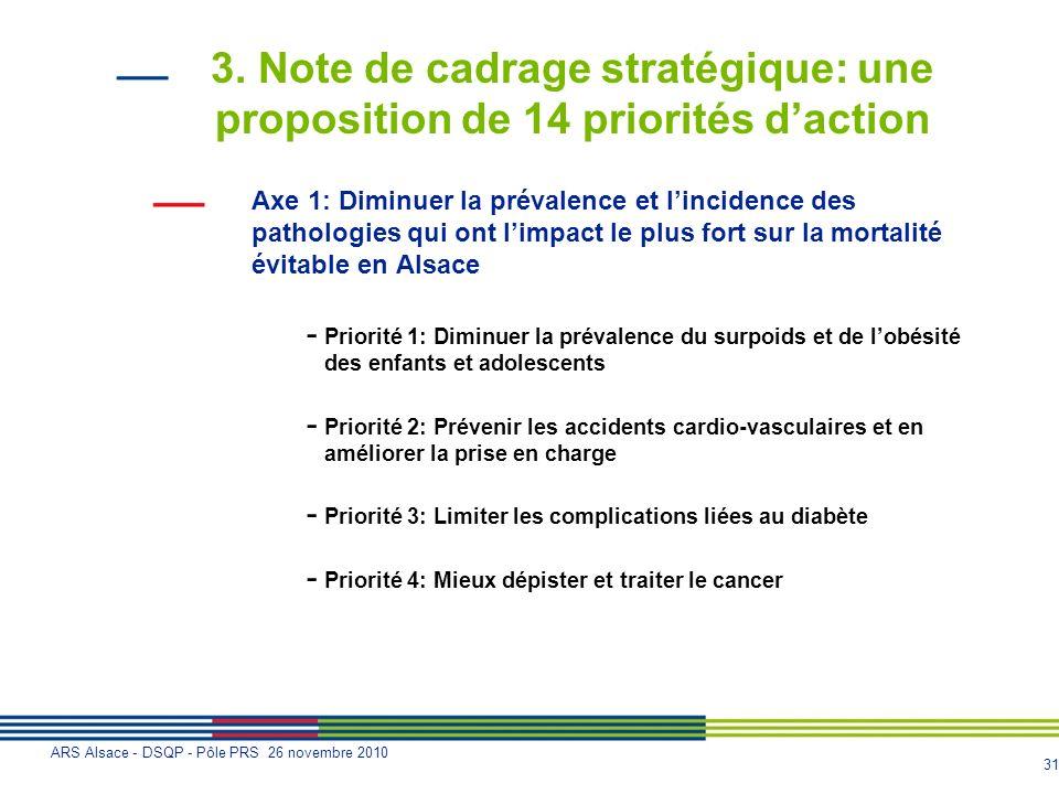 31 ARS Alsace - DSQP - Pôle PRS 26 novembre 2010 3. Note de cadrage stratégique: une proposition de 14 priorités daction Axe 1: Diminuer la prévalence