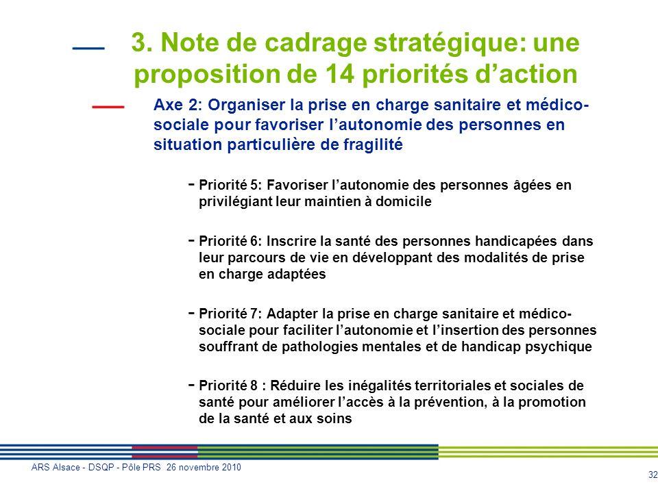 32 ARS Alsace - DSQP - Pôle PRS 26 novembre 2010 3. Note de cadrage stratégique: une proposition de 14 priorités daction Axe 2: Organiser la prise en