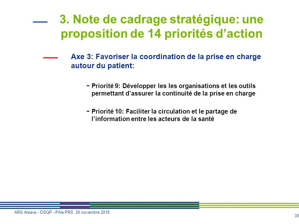 33 ARS Alsace - DSQP - Pôle PRS 26 novembre 2010 3. Note de cadrage stratégique: une proposition de 14 priorités daction Axe 3: Favoriser la coordinat