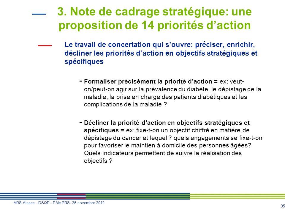 35 ARS Alsace - DSQP - Pôle PRS 26 novembre 2010 3. Note de cadrage stratégique: une proposition de 14 priorités daction Le travail de concertation qu
