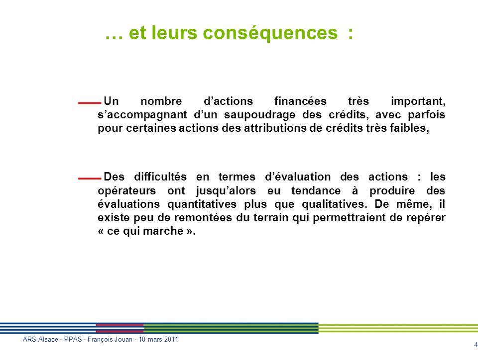 4 ARS Alsace - PPAS - François Jouan - 10 mars 2011 … et leurs conséquences : Un nombre dactions financées très important, saccompagnant dun saupoudra