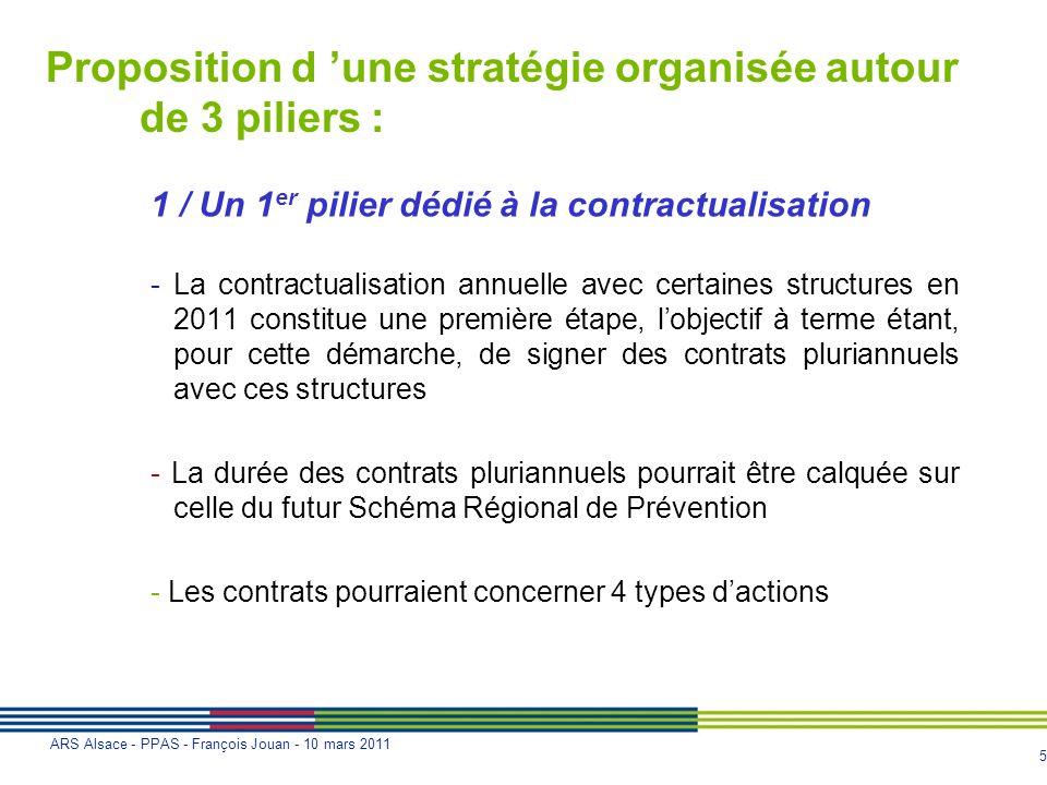 5 ARS Alsace - PPAS - François Jouan - 10 mars 2011 Proposition d une stratégie organisée autour de 3 piliers : 1 / Un 1 er pilier dédié à la contract