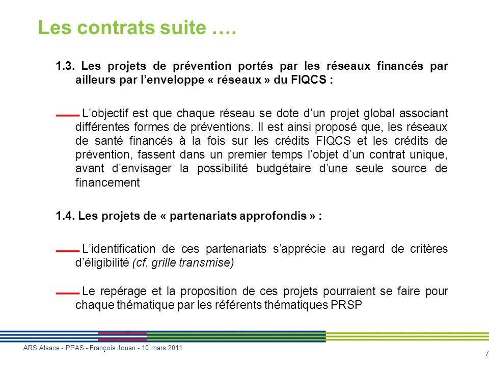 7 ARS Alsace - PPAS - François Jouan - 10 mars 2011 1.3. Les projets de prévention portés par les réseaux financés par ailleurs par lenveloppe « résea