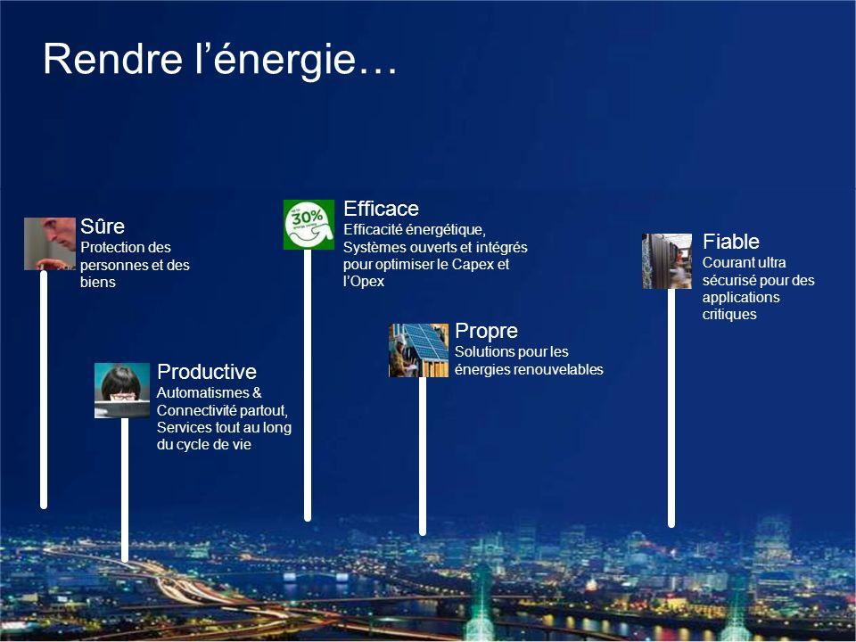 13 Rendre lénergie… Productive Automatismes & Connectivité partout, Services tout au long du cycle de vie Efficace Efficacité énergétique, Systèmes ou