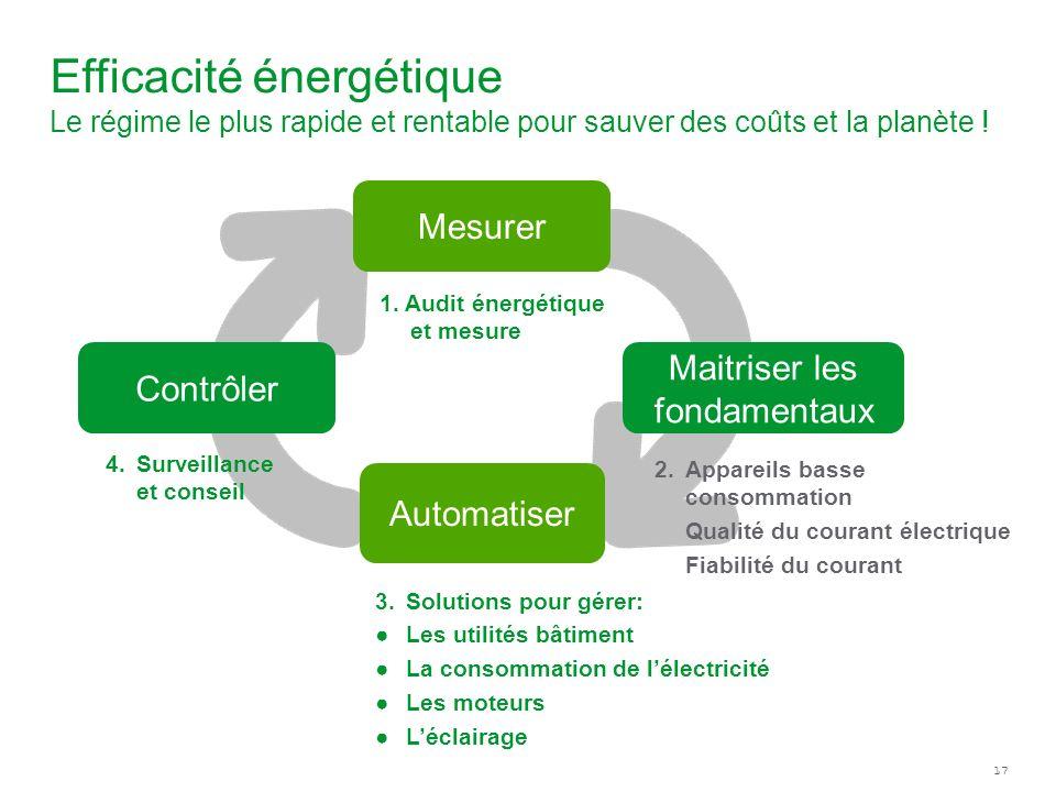 17 Efficacité énergétique Le régime le plus rapide et rentable pour sauver des coûts et la planète ! 4. Surveillance et conseil 2. Appareils basse con