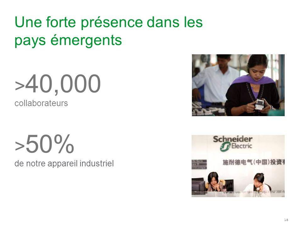 18 > 40,000 collaborateurs > 50% de notre appareil industriel Une forte présence dans les pays émergents