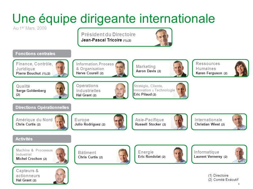 8 Informatique Laurent Vernerey (2) Président du Directoire Jean-Pascal Tricoire (1),(2) Activités Directions Opérationnelles Ressources Humaines Kare