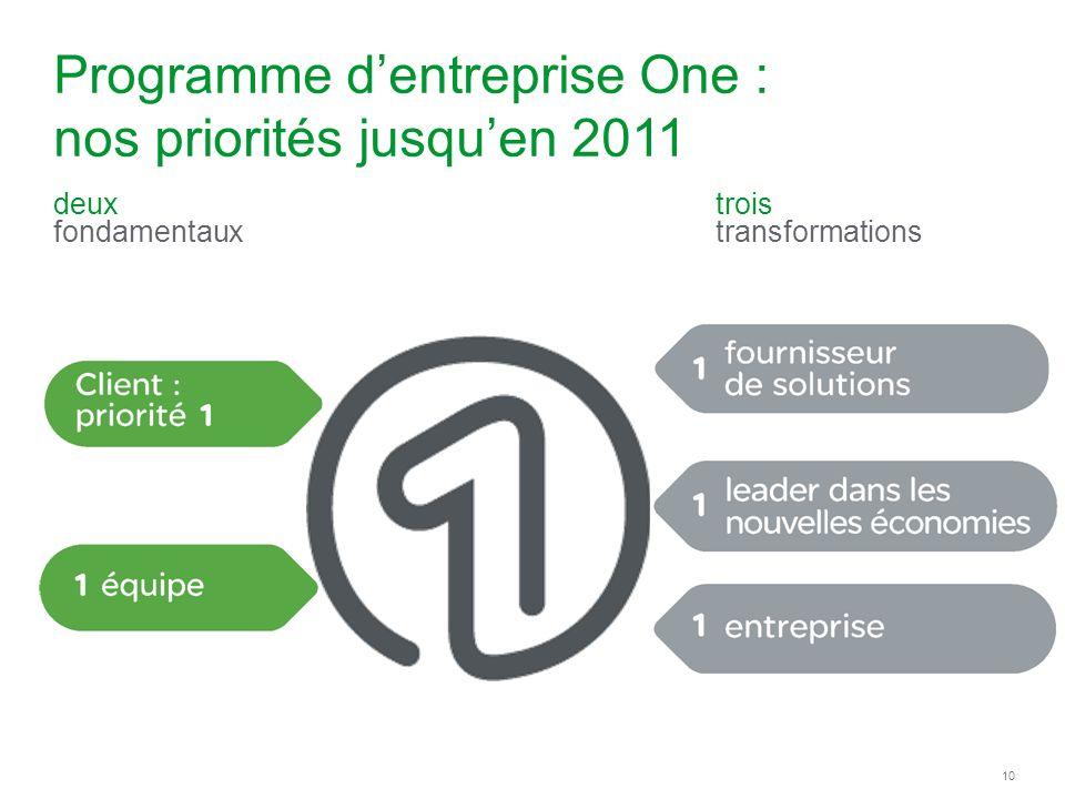 10 Programme dentreprise One : nos priorités jusquen 2011 deux fondamentaux trois transformations