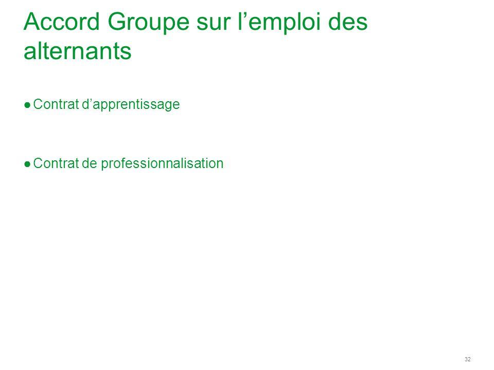 32 Accord Groupe sur lemploi des alternants Contrat dapprentissage Contrat de professionnalisation