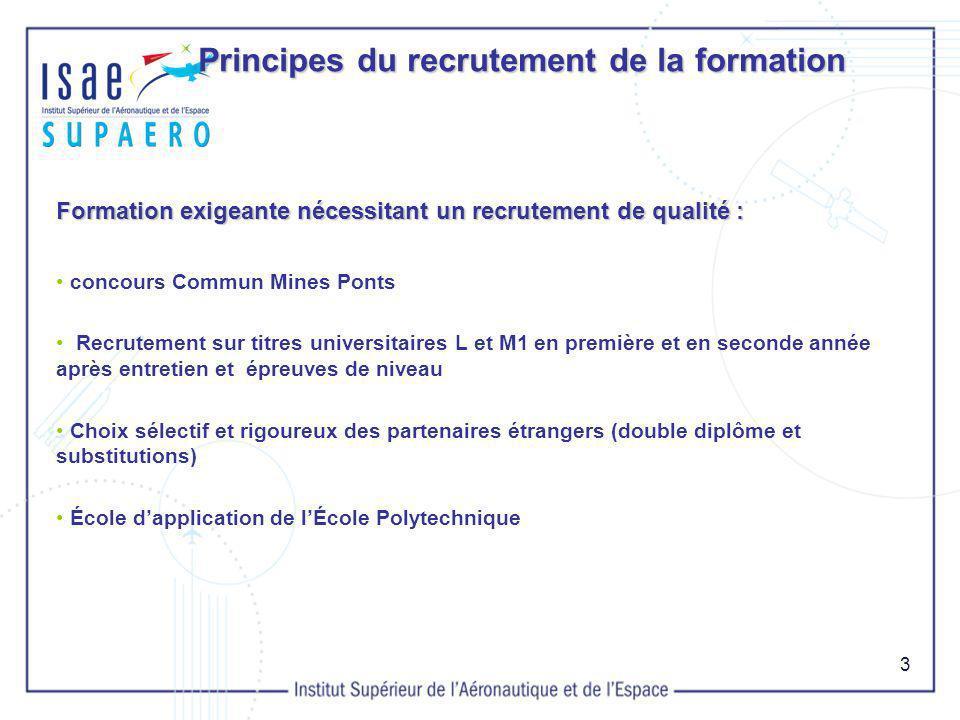3 Formation exigeante nécessitant un recrutement de qualité : concours Commun Mines Ponts Recrutement sur titres universitaires L et M1 en première et