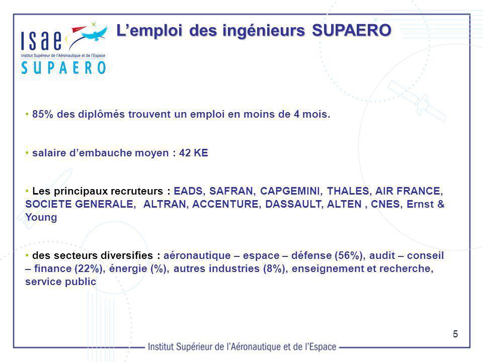 5 Lemploi des ingénieurs SUPAERO 85% des diplômés trouvent un emploi en moins de 4 mois. salaire dembauche moyen : 42 KE Les principaux recruteurs : E