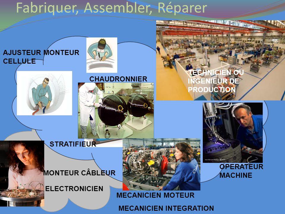 Fabriquer, Assembler, Réparer CHAUDRONNIER AJUSTEUR MONTEUR CELLULE STRATIFIEUR MECANICIEN MOTEUR MECANICIEN INTEGRATION OPERATEUR MACHINE TECHNICIEN