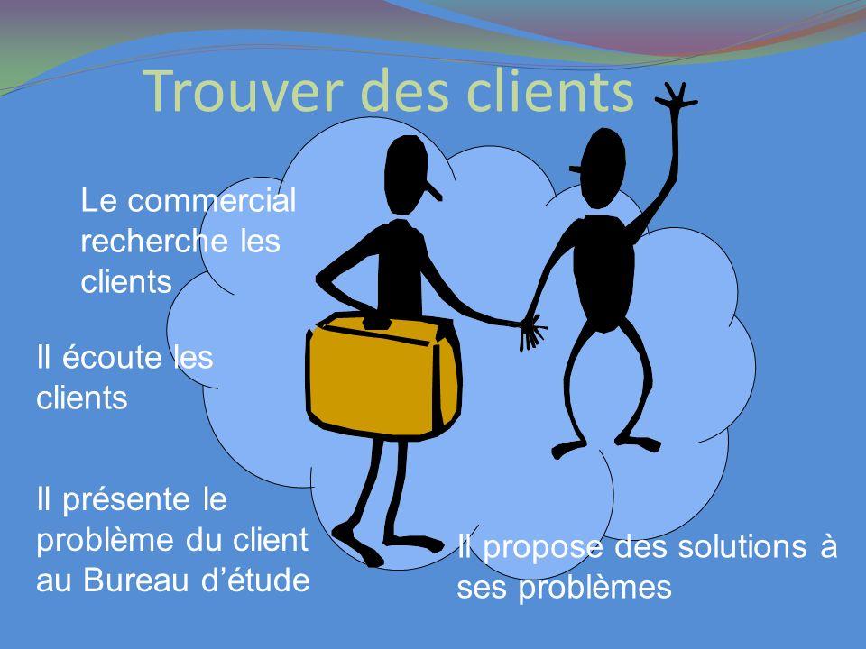 Trouver des clients Le commercial recherche les clients Il écoute les clients Il propose des solutions à ses problèmes Il présente le problème du clie