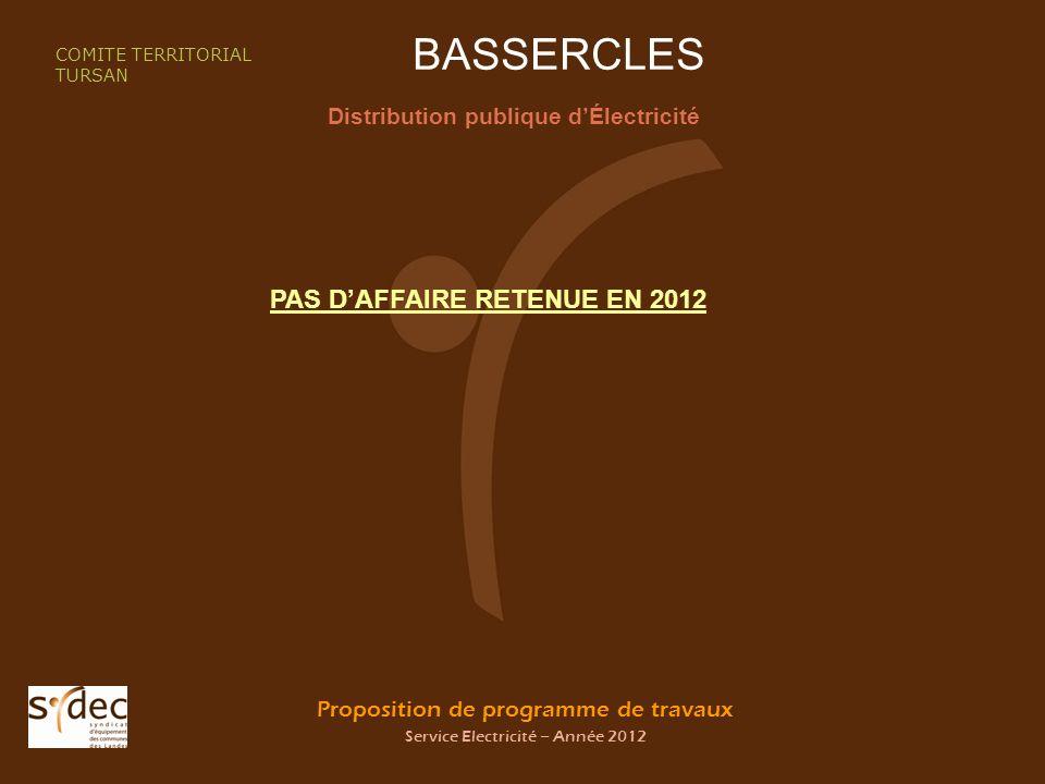 Proposition de programme de travaux Service Electricité – Année 2012 BASSERCLES Distribution publique dÉlectricité COMITE TERRITORIAL TURSAN PAS DAFFAIRE RETENUE EN 2012