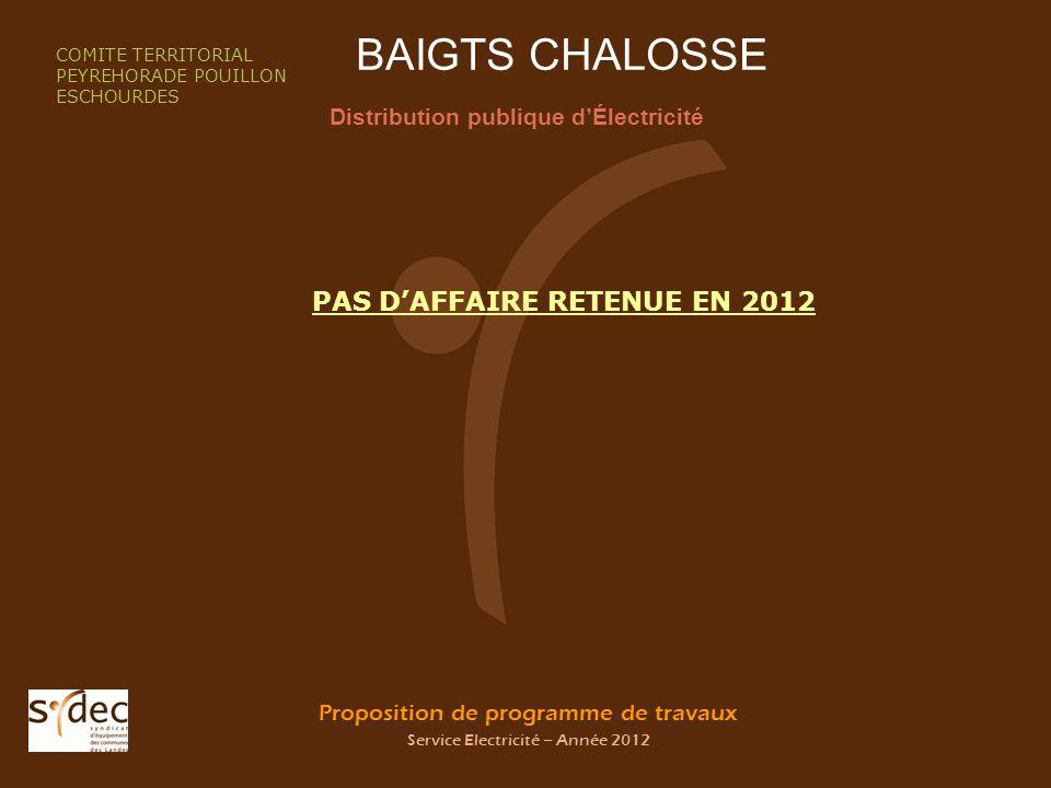 Proposition de programme de travaux Service Electricité – Année 2012 BAIGTS CHALOSSE Distribution publique dÉlectricité COMITE TERRITORIAL PEYREHORADE