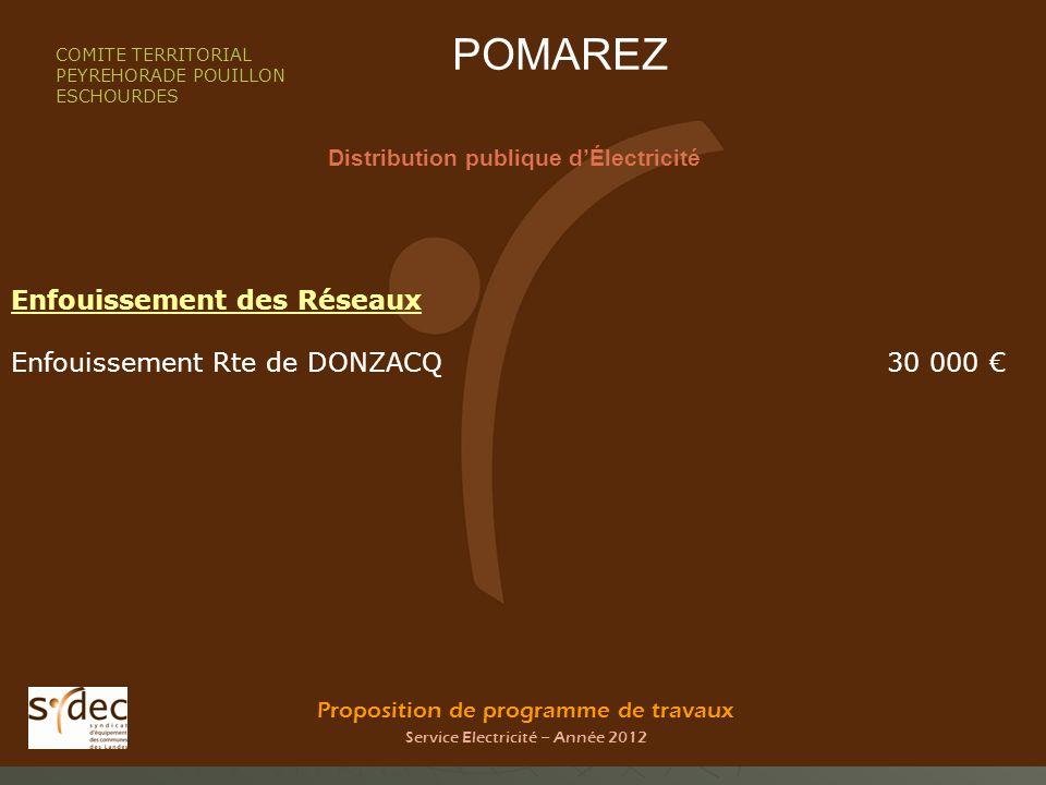 Proposition de programme de travaux Service Electricité – Année 2012 POMAREZ Distribution publique dÉlectricité COMITE TERRITORIAL PEYREHORADE POUILLO
