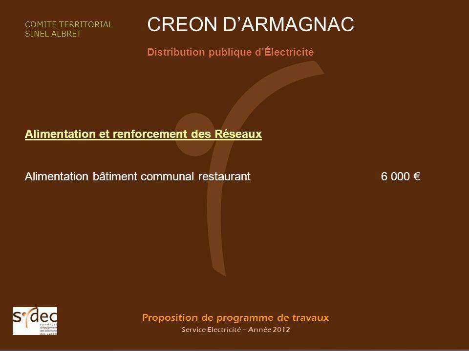 Proposition de programme de travaux Service Electricité – Année 2012 CREON DARMAGNAC Distribution publique dÉlectricité COMITE TERRITORIAL SINEL ALBRE