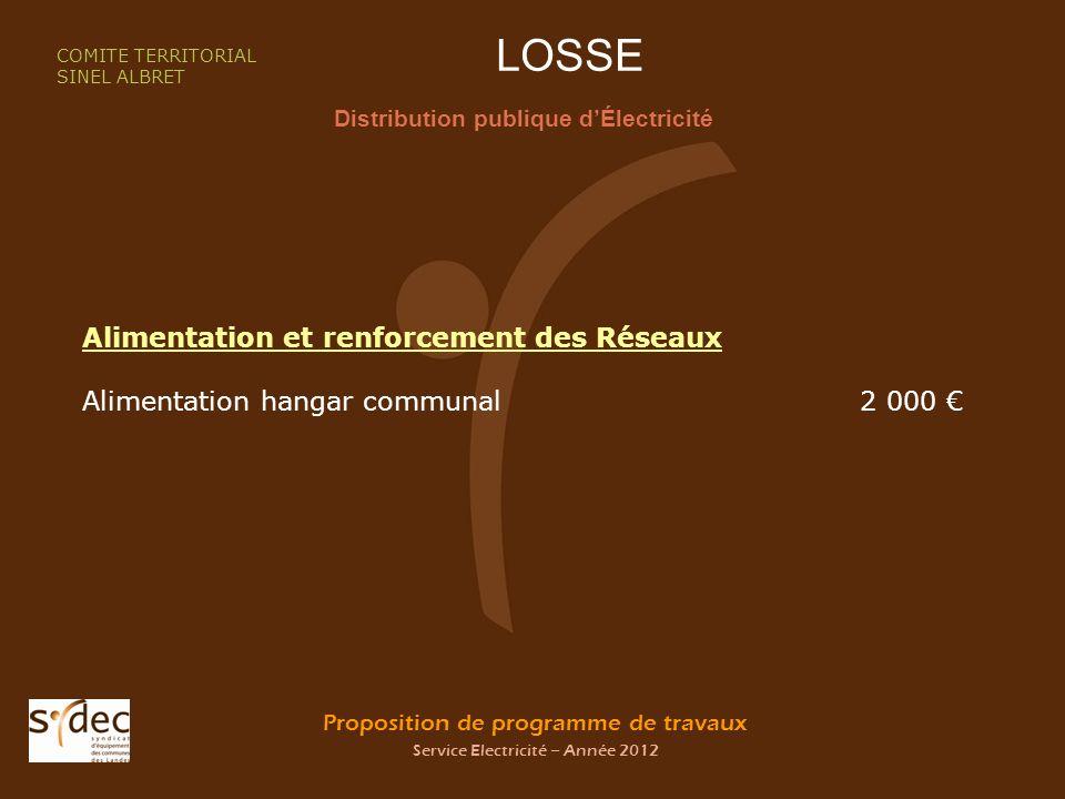 Proposition de programme de travaux Service Electricité – Année 2012 LOSSE Distribution publique dÉlectricité COMITE TERRITORIAL SINEL ALBRET Alimenta