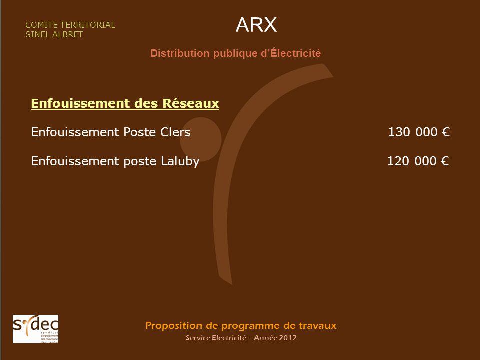 Proposition de programme de travaux Service Electricité – Année 2012 ARX Distribution publique dÉlectricité COMITE TERRITORIAL SINEL ALBRET Enfouissem